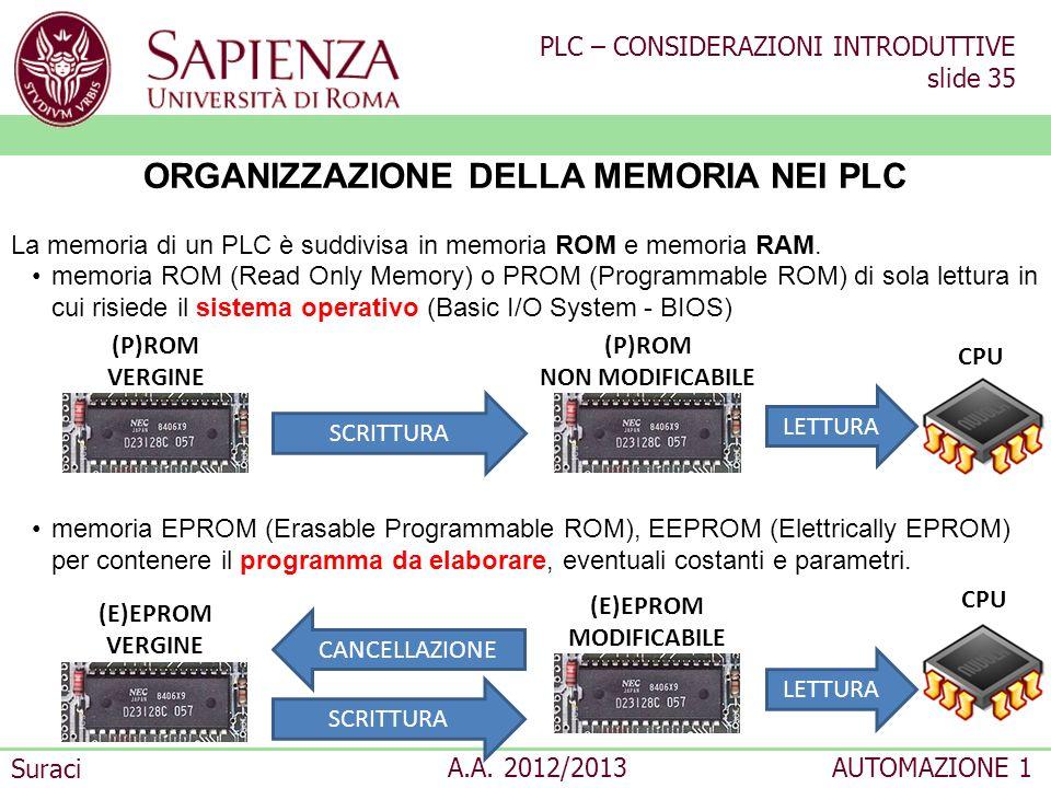 PLC – CONSIDERAZIONI INTRODUTTIVE slide 35 Suraci A.A. 2012/2013AUTOMAZIONE 1 ORGANIZZAZIONE DELLA MEMORIA NEI PLC La memoria di un PLC è suddivisa in
