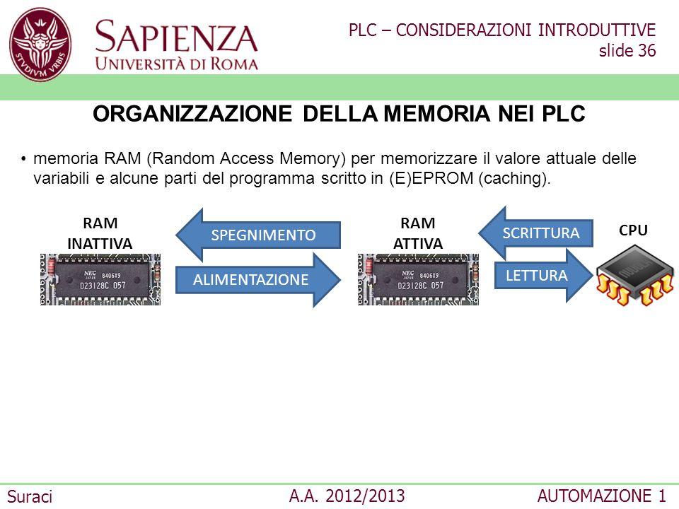 PLC – CONSIDERAZIONI INTRODUTTIVE slide 36 Suraci A.A. 2012/2013AUTOMAZIONE 1 ORGANIZZAZIONE DELLA MEMORIA NEI PLC memoria RAM (Random Access Memory)
