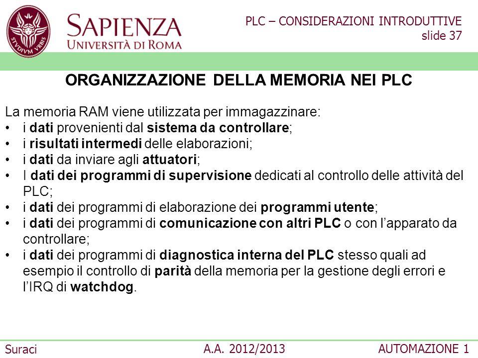 PLC – CONSIDERAZIONI INTRODUTTIVE slide 37 Suraci A.A. 2012/2013AUTOMAZIONE 1 ORGANIZZAZIONE DELLA MEMORIA NEI PLC La memoria RAM viene utilizzata per