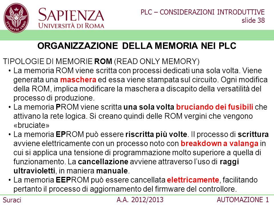 PLC – CONSIDERAZIONI INTRODUTTIVE slide 38 Suraci A.A. 2012/2013AUTOMAZIONE 1 ORGANIZZAZIONE DELLA MEMORIA NEI PLC TIPOLOGIE DI MEMORIE ROM (READ ONLY