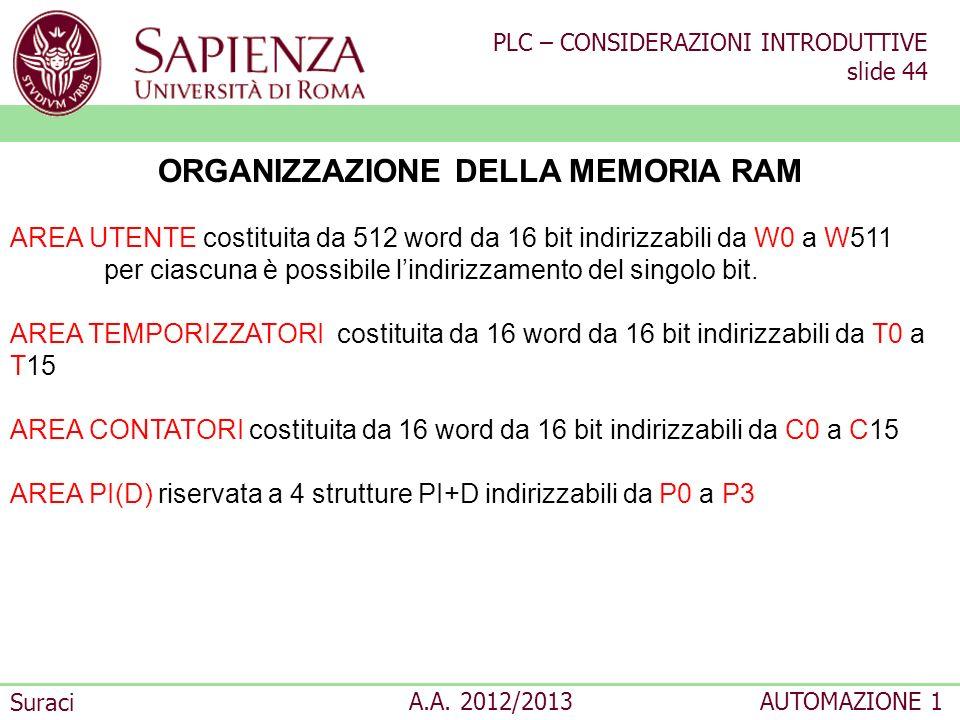 PLC – CONSIDERAZIONI INTRODUTTIVE slide 44 Suraci A.A. 2012/2013AUTOMAZIONE 1 ORGANIZZAZIONE DELLA MEMORIA RAM AREA UTENTE costituita da 512 word da 1