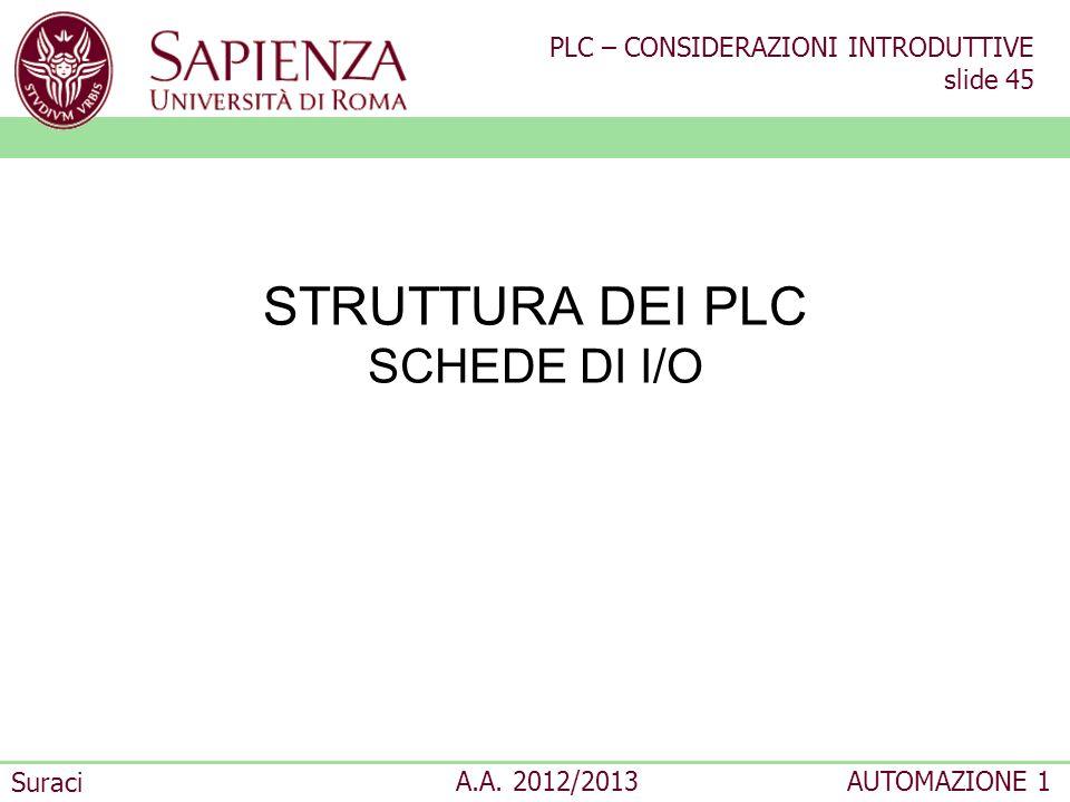 PLC – CONSIDERAZIONI INTRODUTTIVE slide 45 Suraci A.A. 2012/2013AUTOMAZIONE 1 STRUTTURA DEI PLC SCHEDE DI I/O