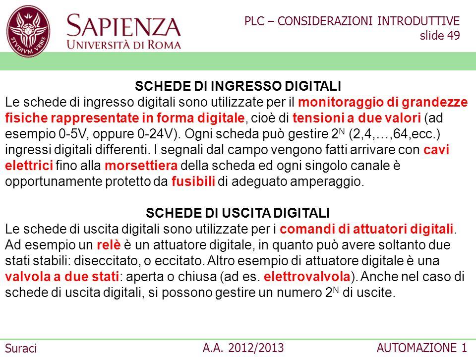 PLC – CONSIDERAZIONI INTRODUTTIVE slide 49 Suraci A.A. 2012/2013AUTOMAZIONE 1 SCHEDE DI INGRESSO DIGITALI Le schede di ingresso digitali sono utilizza