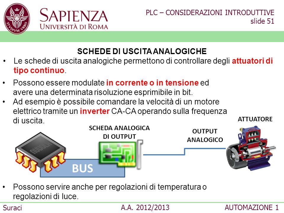PLC – CONSIDERAZIONI INTRODUTTIVE slide 51 Suraci A.A. 2012/2013AUTOMAZIONE 1 BUS SCHEDE DI USCITA ANALOGICHE Le schede di uscita analogiche permetton
