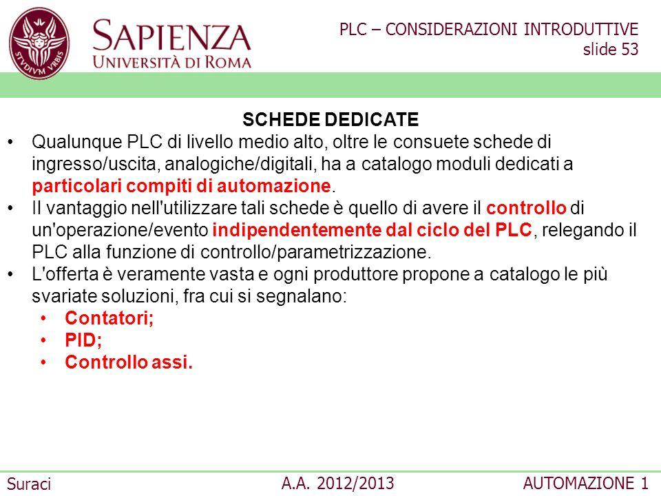 PLC – CONSIDERAZIONI INTRODUTTIVE slide 53 Suraci A.A. 2012/2013AUTOMAZIONE 1 SCHEDE DEDICATE Qualunque PLC di livello medio alto, oltre le consuete s