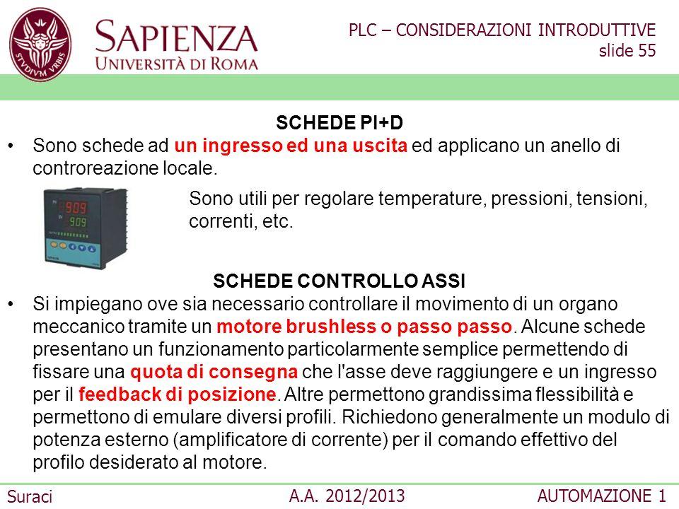 PLC – CONSIDERAZIONI INTRODUTTIVE slide 55 Suraci A.A. 2012/2013AUTOMAZIONE 1 SCHEDE PI+D Sono schede ad un ingresso ed una uscita ed applicano un ane