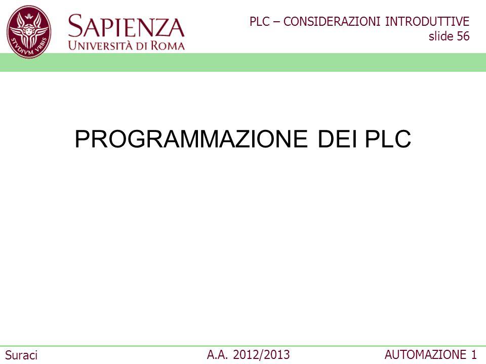 PLC – CONSIDERAZIONI INTRODUTTIVE slide 56 Suraci A.A. 2012/2013AUTOMAZIONE 1 PROGRAMMAZIONE DEI PLC