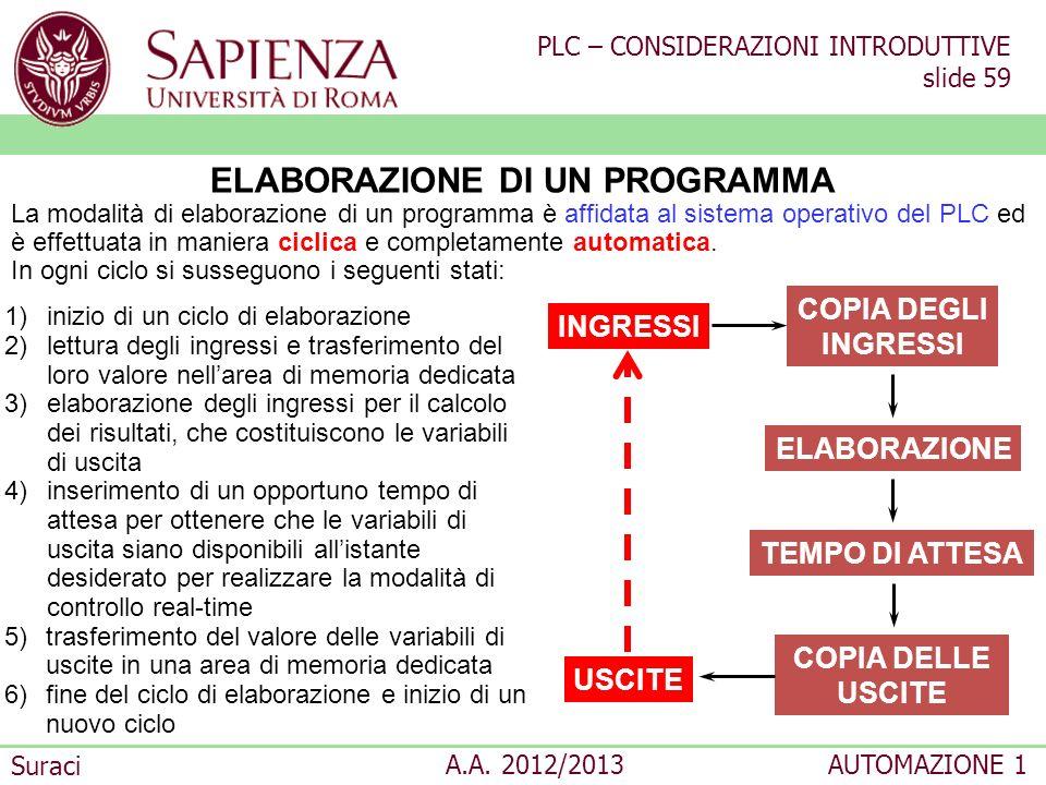 PLC – CONSIDERAZIONI INTRODUTTIVE slide 59 Suraci A.A. 2012/2013AUTOMAZIONE 1 ELABORAZIONE DI UN PROGRAMMA La modalità di elaborazione di un programma