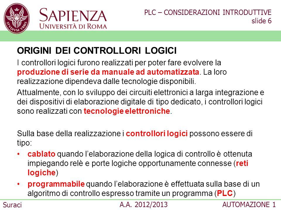 PLC – CONSIDERAZIONI INTRODUTTIVE slide 6 Suraci A.A. 2012/2013AUTOMAZIONE 1 ORIGINI DEI CONTROLLORI LOGICI I controllori logici furono realizzati per