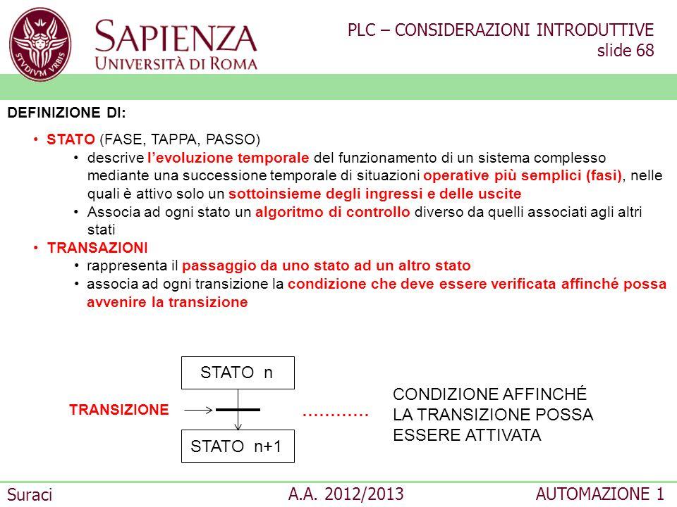 PLC – CONSIDERAZIONI INTRODUTTIVE slide 68 Suraci A.A. 2012/2013AUTOMAZIONE 1 DEFINIZIONE DI: STATO (FASE, TAPPA, PASSO) descrive levoluzione temporal