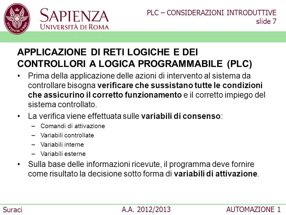 PLC – CONSIDERAZIONI INTRODUTTIVE slide 7 Suraci A.A. 2012/2013AUTOMAZIONE 1 APPLICAZIONE DI RETI LOGICHE E DEI CONTROLLORI A LOGICA PROGRAMMABILE (PL