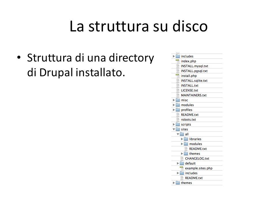 La struttura su disco Struttura di una directory di Drupal installato.