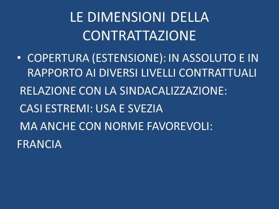 LE DIMENSIONI DELLA CONTRATTAZIONE COPERTURA (ESTENSIONE): IN ASSOLUTO E IN RAPPORTO AI DIVERSI LIVELLI CONTRATTUALI RELAZIONE CON LA SINDACALIZZAZION