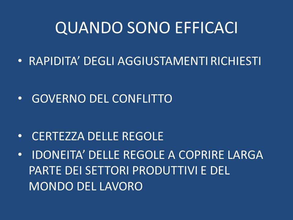 LO STATO VERSO LE RELAZIONI INDUSTRIALI OSTACOLO : GOVERNI LIBERISTI CHE PONGONO DISINCENTIVI E VINCOLI CORREZIONE : MEDIANTE ACCORDI DI CONCERTAZIONE PROMOZIONE : MEDIANTE ELIMINAZIONE DI BARRIERE ( CONTRATTI PUBBLICI) O SOSTEGNO ALLA RAPPRESENTANZA SINDACALE ( STATUTO)