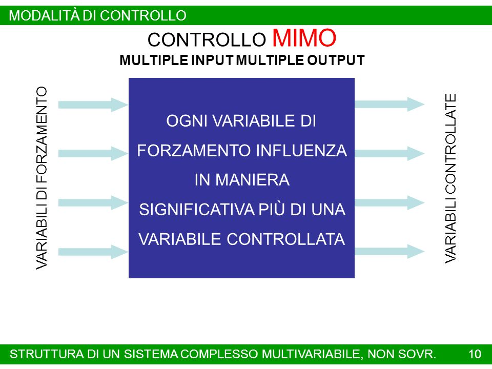 10 CONTROLLO MIMO MULTIPLE INPUT MULTIPLE OUTPUT OGNI VARIABILE DI FORZAMENTO INFLUENZA IN MANIERA SIGNIFICATIVA PIÙ DI UNA VARIABILE CONTROLLATA VARI