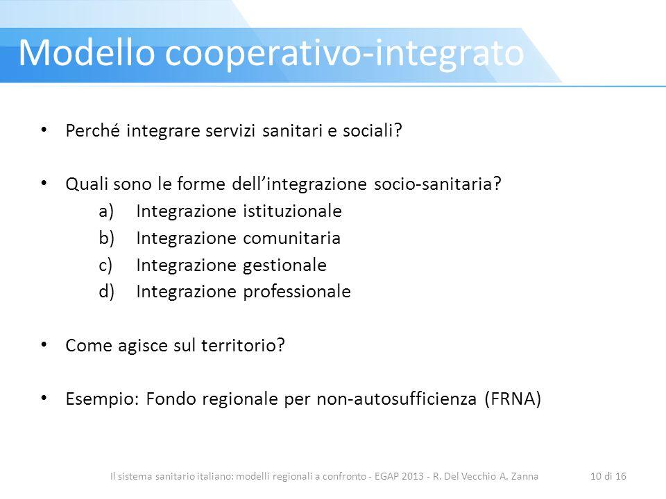 Perché integrare servizi sanitari e sociali? Quali sono le forme dellintegrazione socio-sanitaria? a)Integrazione istituzionale b)Integrazione comunit