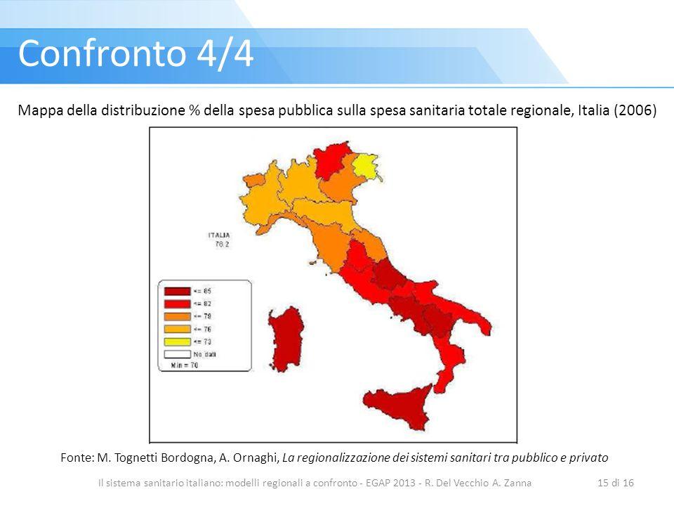 Il sistema sanitario italiano: modelli regionali a confronto - EGAP 2013 - R. Del Vecchio A. Zanna15 di 16 Confronto 4/4 Mappa della distribuzione % d