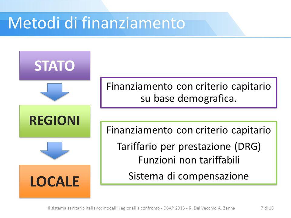 Il sistema sanitario italiano: modelli regionali a confronto - EGAP 2013 - R. Del Vecchio A. Zanna Finanziamento con criterio capitario su base demogr