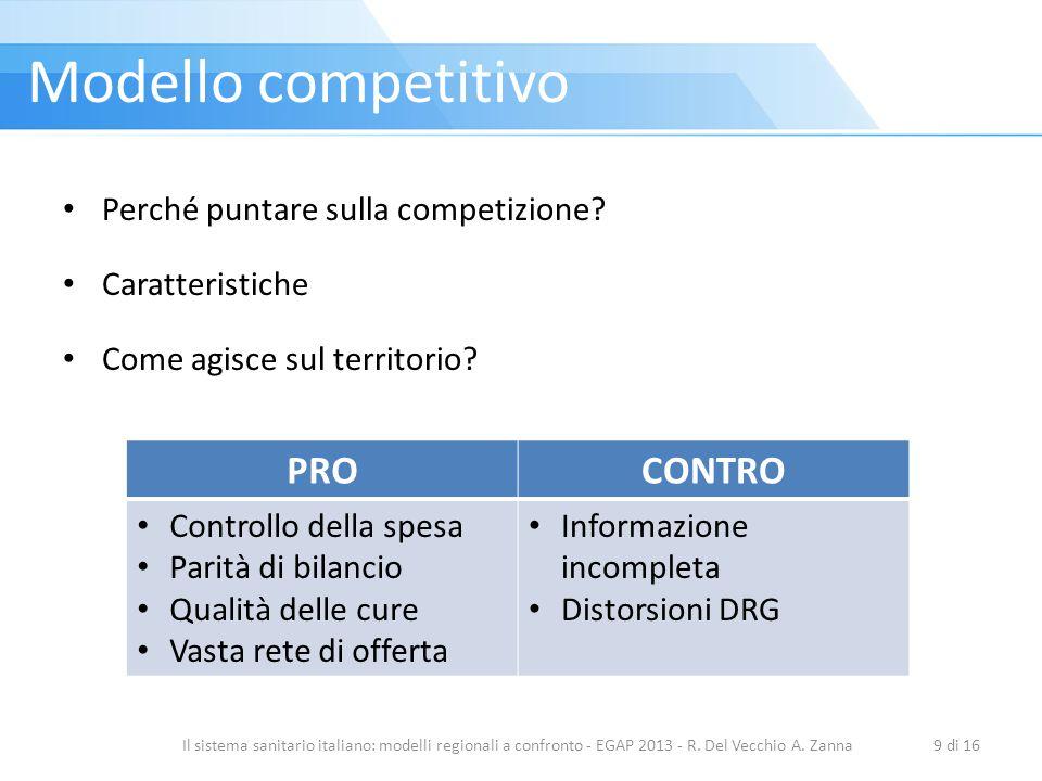 Perché puntare sulla competizione? Caratteristiche Come agisce sul territorio? Il sistema sanitario italiano: modelli regionali a confronto - EGAP 201