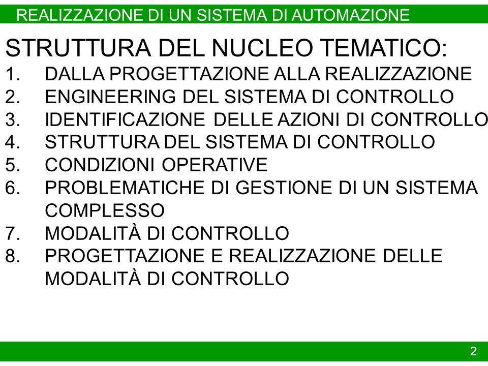 REALIZZAZIONE DI UN SISTEMA DI AUTOMAZIONE 2 STRUTTURA DEL NUCLEO TEMATICO: 1.DALLA PROGETTAZIONE ALLA REALIZZAZIONE 2.ENGINEERING DEL SISTEMA DI CONT