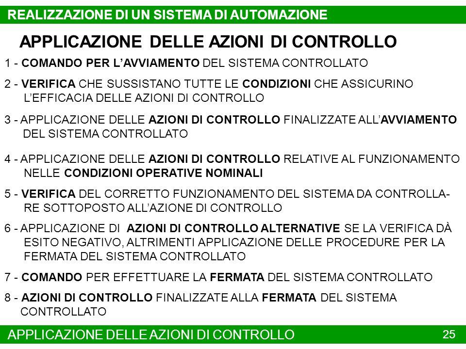 25 APPLICAZIONE DELLE AZIONI DI CONTROLLO REALIZZAZIONE DI UN SISTEMA DI AUTOMAZIONE APPLICAZIONE DELLE AZIONI DI CONTROLLO 1 - COMANDO PER LAVVIAMENT