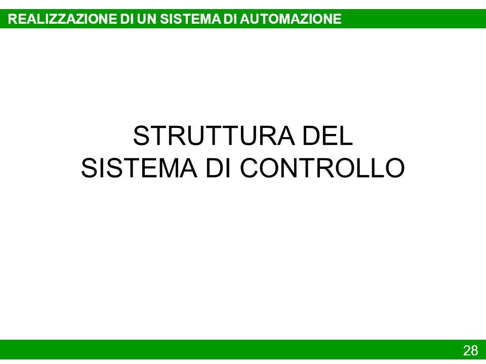 28 STRUTTURA DEL SISTEMA DI CONTROLLO REALIZZAZIONE DI UN SISTEMA DI AUTOMAZIONE
