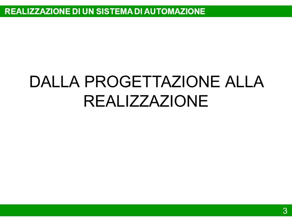 PROGETTAZIONE DEL SISTEMA DI AUTOMAZIONE - DIMENSIONAMENTO DEGLI ATTUATORI - ROBUSTEZZA E OTTIMIZZAZIONE RISORSE - DELLIMPIANTO PER LA PROGETTAZIONE DEGLI ALLARMI (Statistica) SCELTA DELLA STRUMENTAZIONE - DIMENSIONAMENTO DEGLI APPARATI - SCELTA DELLA STRUMENTAZIONE DI MISURA PRESTAZIONI E SPECIFICHE - STABILITÀ - ATTENUAZIONE DELLEFFETTO DEI DISTURBI - PRECISIONE STATICA E DINAMICA MODELLAZIONE E SIMULAZIONE IN REALTÀ VIRTUALE - DELLAPPARATO INSERITO NELLIMPIANTO (Statica) - DELLAPPARATO PER LA PROGETTAZIONE DELLA STRATEGIA DI CONTROLLO (Dinamica continua) - DELLIMPIANTO PER LA PROGETTAZIONE DELLE AZIONI DI COORDINAMENTO (Dinamica Discreta) - DELLIMPIANTO PER LA PROGETTAZIONE DELLE MODALITÀ DI GESTIONE (Ricerca Operativa) PROGETTAZIONE DEL SISTEMA DI AUTOMAZIONE 84 REALIZZAZIONE DI UN SISTEMA DI AUTOMAZIONE