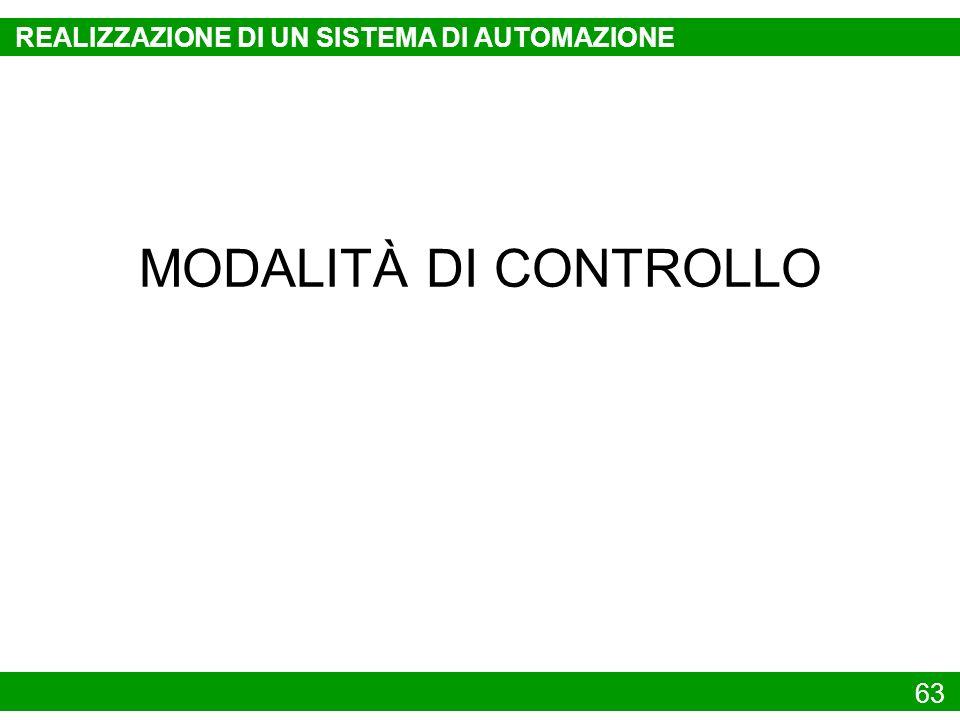 63 MODALITÀ DI CONTROLLO REALIZZAZIONE DI UN SISTEMA DI AUTOMAZIONE