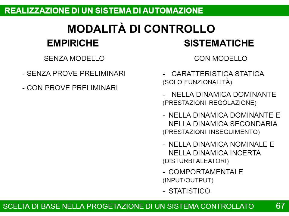 MODALITÀ DI CONTROLLO SISTEMATICHE CON MODELLO -CARATTERISTICA STATICA (SOLO FUNZIONALITÀ) -NELLA DINAMICA DOMINANTE (PRESTAZIONI REGOLAZIONE) -NELLA