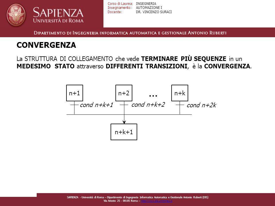 Facoltà di Ingegneria Corso di Laurea: Insegnamento: Docente: INGEGNERIA AUTOMAZIONE I DR.