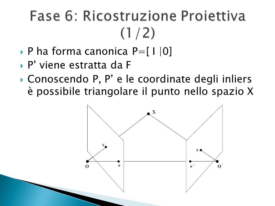 P ha forma canonica P=[ I |0] P viene estratta da F Conoscendo P, P e le coordinate degli inliers è possibile triangolare il punto nello spazio X