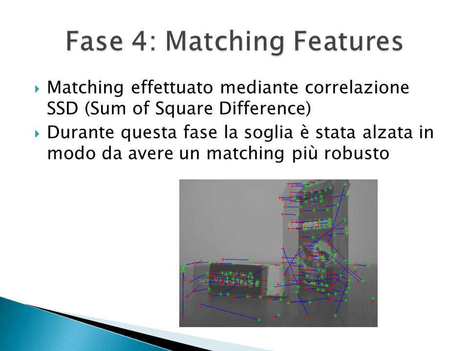 Matching effettuato mediante correlazione SSD (Sum of Square Difference) Durante questa fase la soglia è stata alzata in modo da avere un matching più