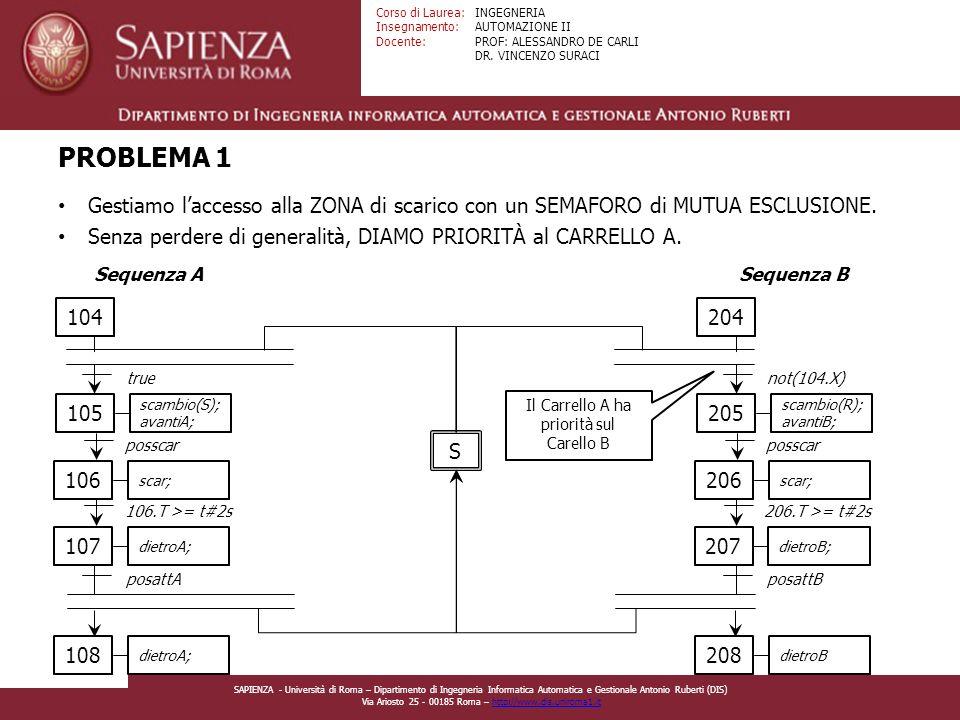 Facoltà di Ingegneria Corso di Laurea: Insegnamento: Docente: INGEGNERIA AUTOMAZIONE II PROF: ALESSANDRO DE CARLI DR. VINCENZO SURACI SAPIENZA - Unive