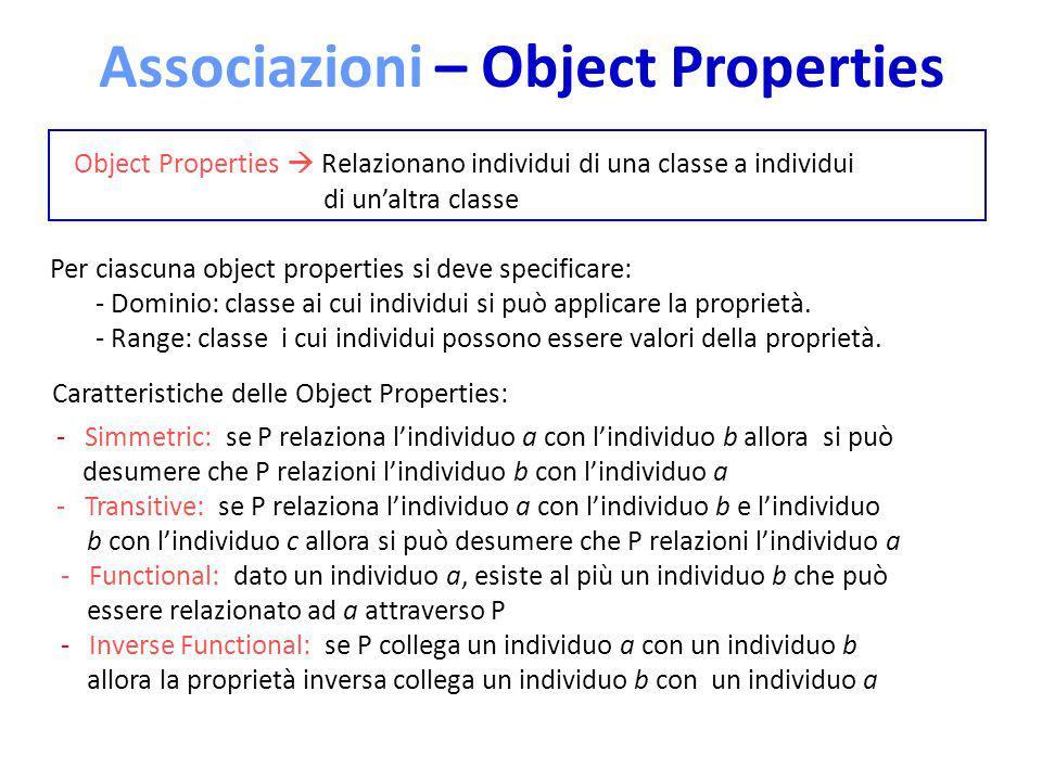 Associazioni – Object Properties Object Properties Relazionano individui di una classe a individui di unaltra classe Per ciascuna object properties si
