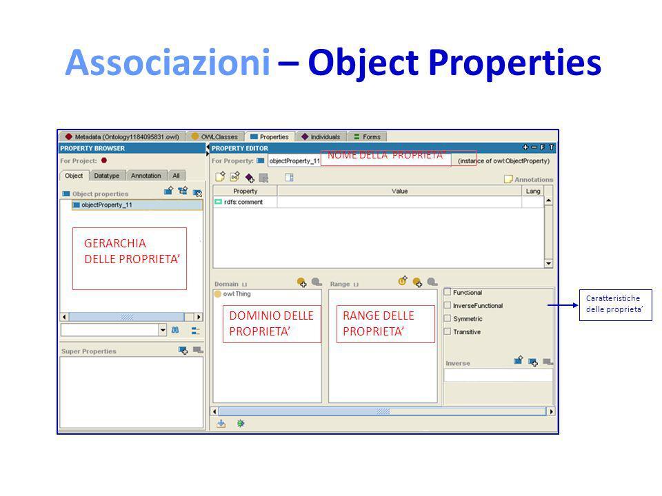 Associazioni – Object Properties GERARCHIA DELLE PROPRIETA DOMINIO DELLE PROPRIETA RANGE DELLE PROPRIETA Caratteristiche delle proprieta NOME DELLA PROPRIETA