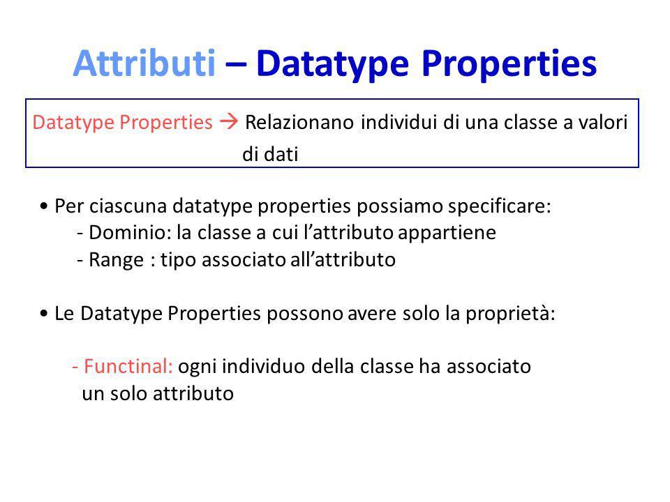 Attributi – Datatype Properties Datatype Properties Relazionano individui di una classe a valori di dati Per ciascuna datatype properties possiamo specificare: - Dominio: la classe a cui lattributo appartiene - Range : tipo associato allattributo Le Datatype Properties possono avere solo la proprietà: - Functinal: ogni individuo della classe ha associato un solo attributo