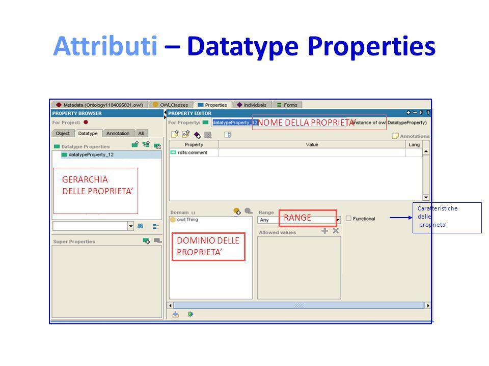 Attributi – Datatype Properties RANGE DOMINIO DELLE PROPRIETA GERARCHIA DELLE PROPRIETA Caratteristiche delle proprieta NOME DELLA PROPRIETA