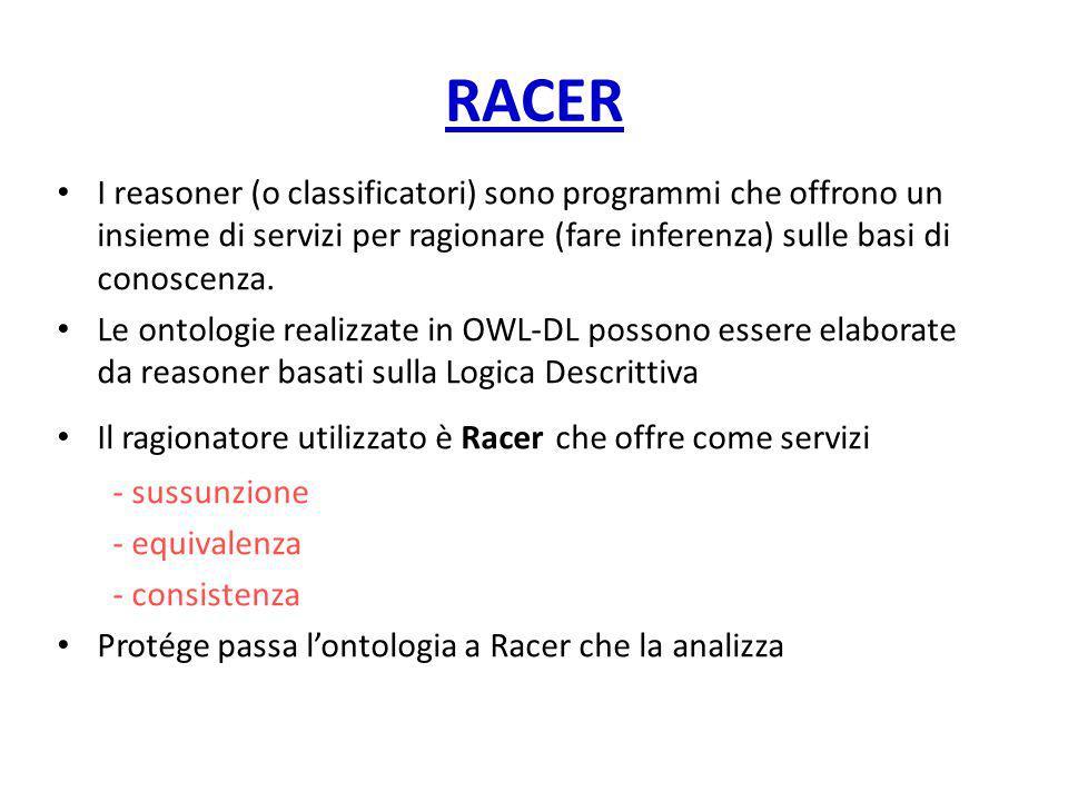 RACER I reasoner (o classificatori) sono programmi che offrono un insieme di servizi per ragionare (fare inferenza) sulle basi di conoscenza. Le ontol