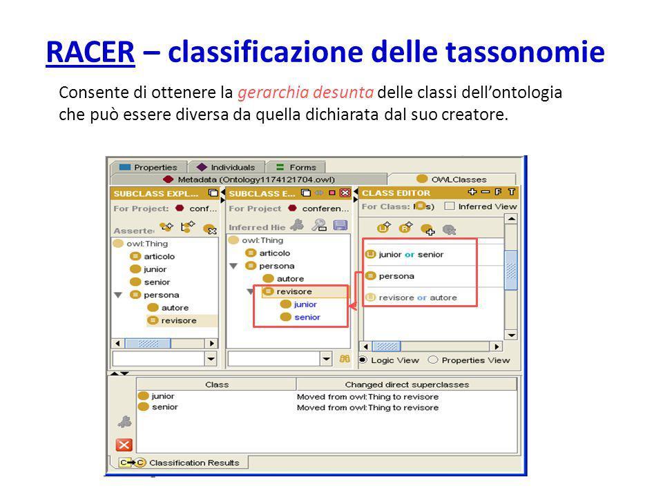 RACER – classificazione delle tassonomie Consente di ottenere la gerarchia desunta delle classi dellontologia che può essere diversa da quella dichiarata dal suo creatore.