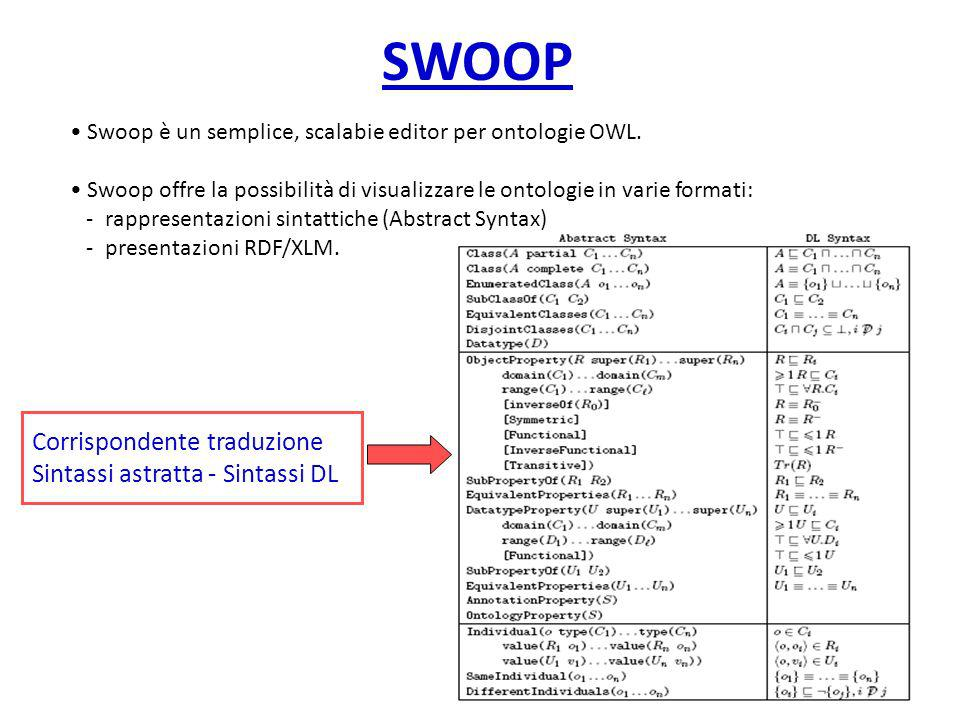 SWOOP Swoop è un semplice, scalabie editor per ontologie OWL. Swoop offre la possibilità di visualizzare le ontologie in varie formati: - rappresentaz