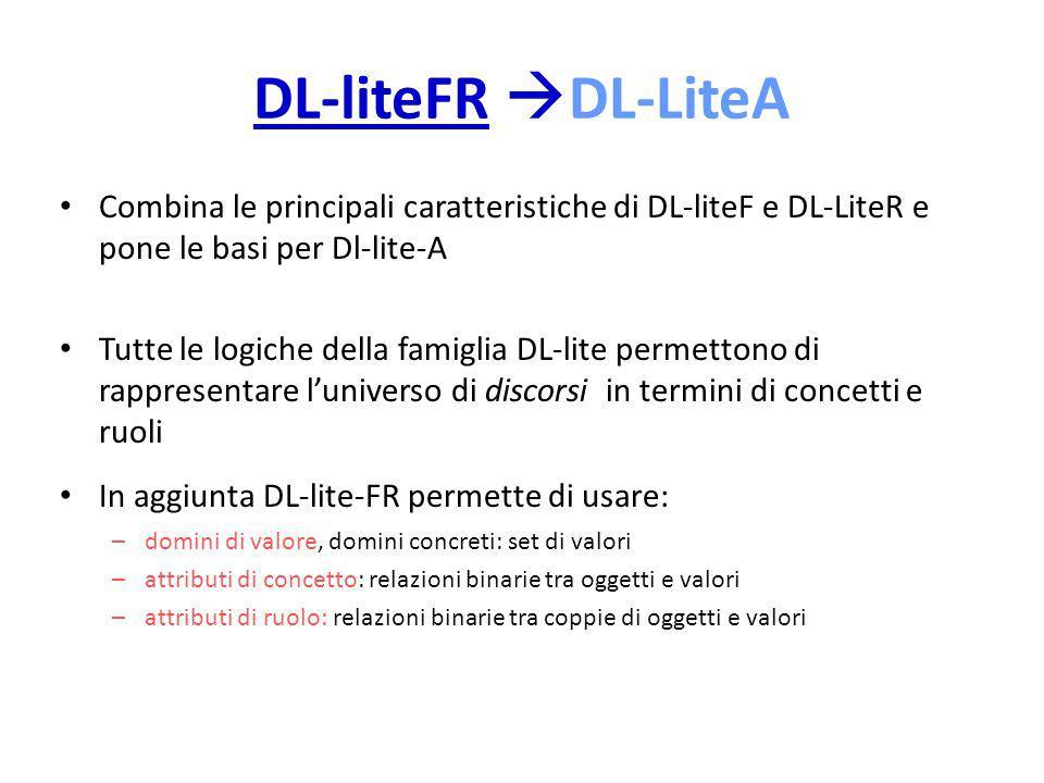DL-liteFR DL-LiteA Combina le principali caratteristiche di DL-liteF e DL-LiteR e pone le basi per Dl-lite-A Tutte le logiche della famiglia DL-lite p