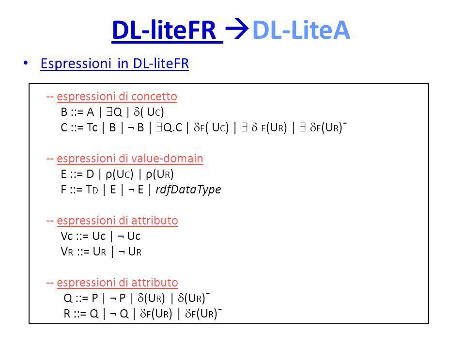DL-liteFR DL-LiteA Espressioni in DL-liteFR -- espressioni di concetto B ::= A | Q | ( U C ) C ::= Tc | B | ¬ B | Q.C | F ( U C ) | F (U R ) | F (U R )¯ -- espressioni di value-domain E ::= D | ρ(U C ) | ρ(U R ) F ::= T D | E | ¬ E | rdfDataType -- espressioni di attributo Vc ::= Uc | ¬ Uc V R ::= U R | ¬ U R -- espressioni di attributo Q ::= P | ¬ P | (U R ) | (U R )¯ R ::= Q | ¬ Q | F (U R ) | F (U R )¯