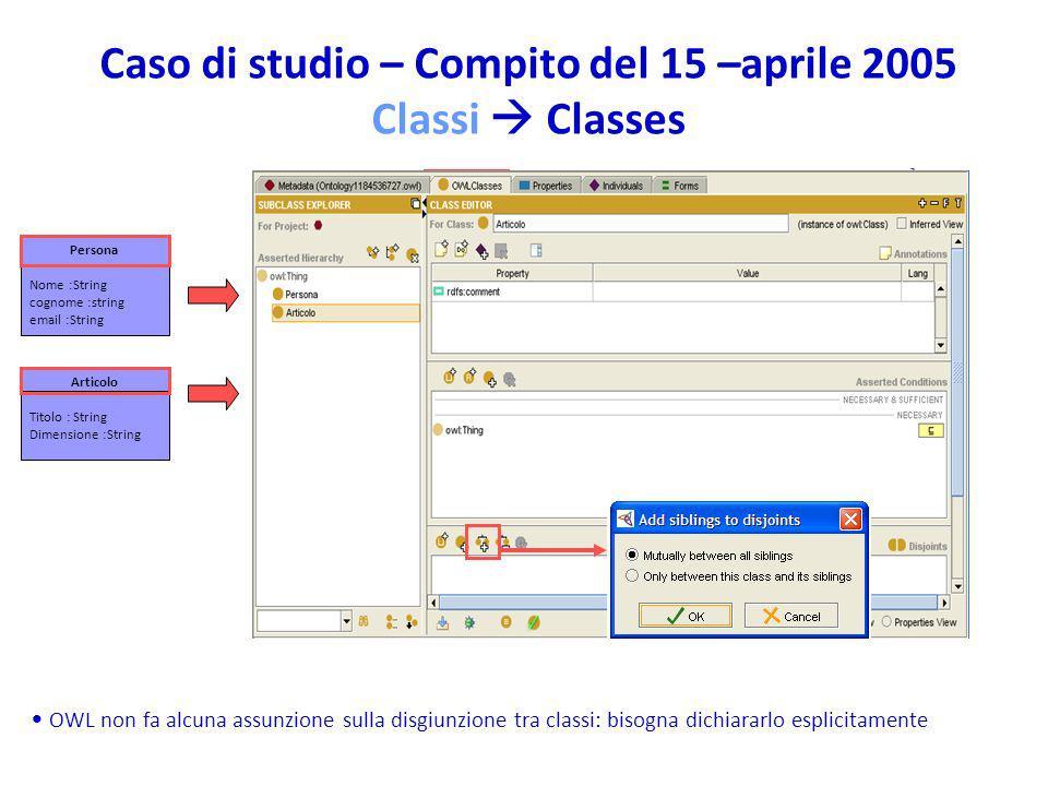 Caso di studio – Compito del 15 –aprile 2005 Classi Classes Persona Nome :String cognome :string email :String Articolo Titolo : String Dimensione :String OWL non fa alcuna assunzione sulla disgiunzione tra classi: bisogna dichiararlo esplicitamente
