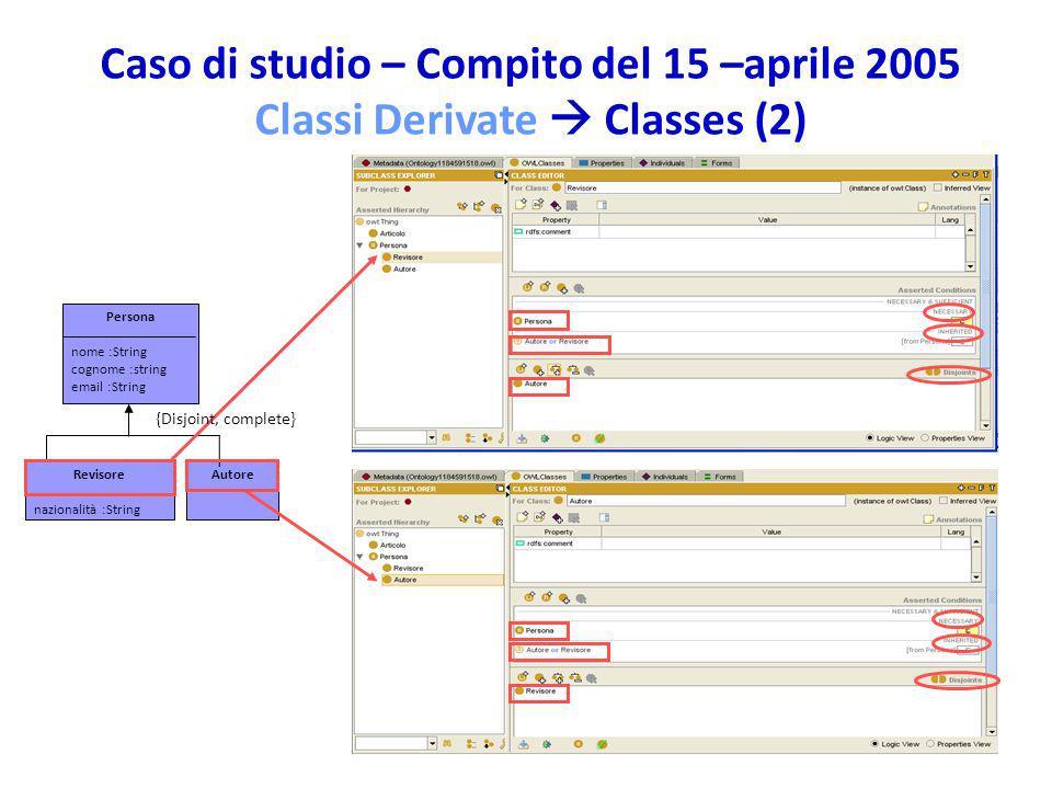 Caso di studio – Compito del 15 –aprile 2005 Classi Derivate Classes (2) Persona nome :String cognome :string email :String AutoreRevisore nazionalità :String {Disjoint, complete}