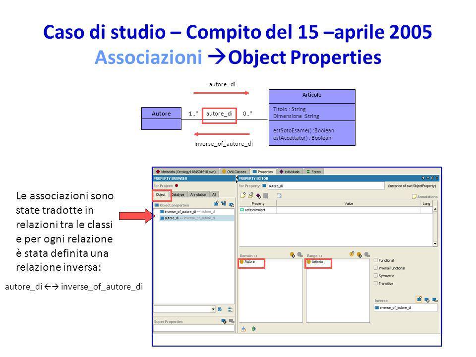 Caso di studio – Compito del 15 –aprile 2005 Associazioni Object Properties Autore 1..* autore_di 0..* Articolo Titolo : String Dimensione :String est