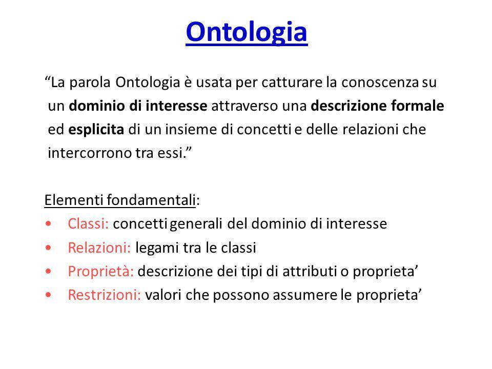 Ontologia La parola Ontologia è usata per catturare la conoscenza su un dominio di interesse attraverso una descrizione formale ed esplicita di un insieme di concetti e delle relazioni che intercorrono tra essi.