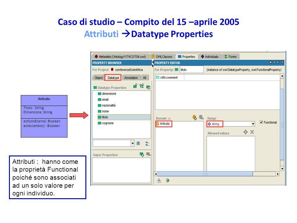 Caso di studio – Compito del 15 –aprile 2005 Attributi Datatype Properties Articolo Titolo : String Dimensione :String estSotoEsame) :Boolean estAccettato() : Boolean Attributi : hanno come la proprietà Functional poiché sono associati ad un solo valore per ogni individuo.