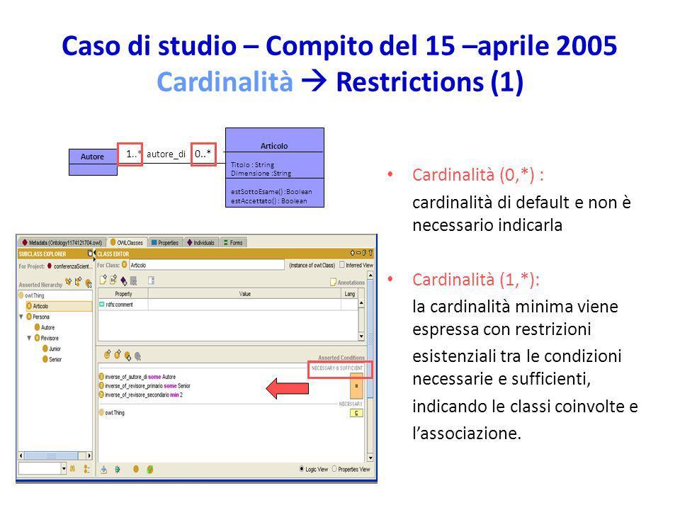 Caso di studio – Compito del 15 –aprile 2005 Cardinalità Restrictions (1) Cardinalità (0,*) : cardinalità di default e non è necessario indicarla Card
