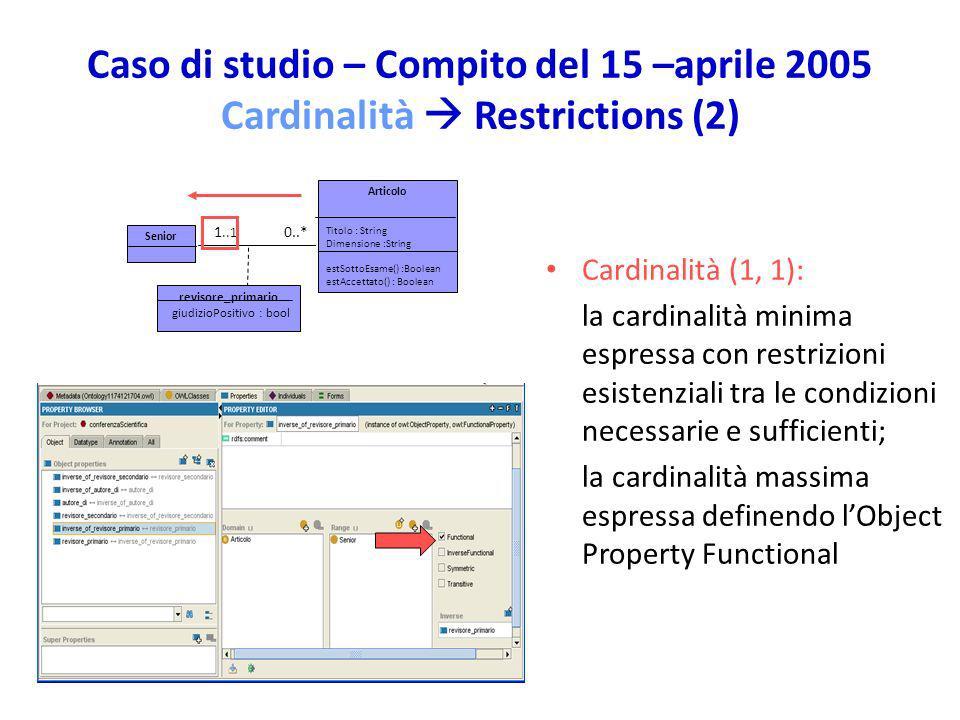 Caso di studio – Compito del 15 –aprile 2005 Cardinalità Restrictions (2) Cardinalità (1, 1): la cardinalità minima espressa con restrizioni esistenziali tra le condizioni necessarie e sufficienti; la cardinalità massima espressa definendo lObject Property Functional Articolo Titolo : String Dimensione :String estSottoEsame() :Boolean estAccettato() : Boolean Senior 1..1 0..* revisore_primario giudizioPositivo : bool