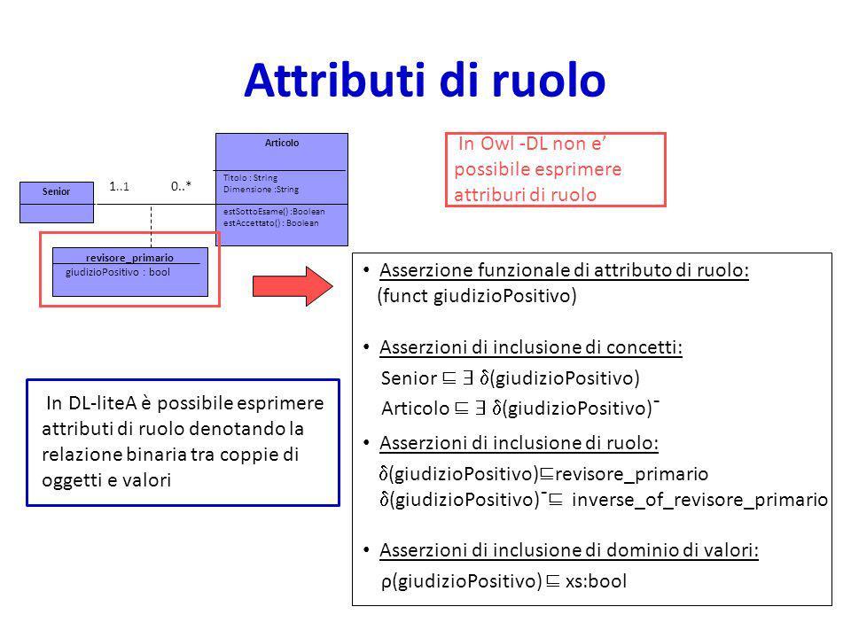 Attributi di ruolo Asserzione funzionale di attributo di ruolo: (funct giudizioPositivo) Asserzioni di inclusione di concetti: Senior (giudizioPositivo) Articolo (giudizioPositivo)¯ Asserzioni di inclusione di ruolo: (giudizioPositivo) revisore_primario (giudizioPositivo)¯ inverse_of_revisore_primario Asserzioni di inclusione di dominio di valori: ρ(giudizioPositivo) xs:bool Articolo Titolo : String Dimensione :String estSottoEsame() :Boolean estAccettato() : Boolean Senior 1..1 0..* revisore_primario giudizioPositivo : bool In DL-liteA è possibile esprimere attributi di ruolo denotando la relazione binaria tra coppie di oggetti e valori In Owl -DL non e possibile esprimere attriburi di ruolo